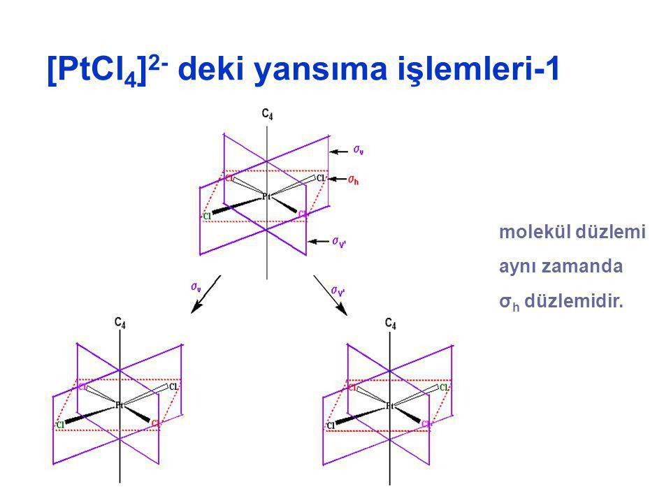[PtCl4]2- deki yansıma işlemleri-1